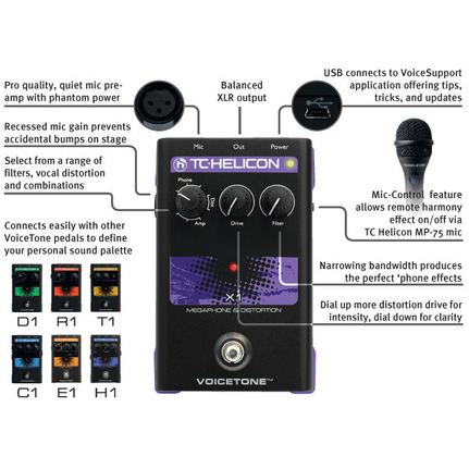 TC-Helicon Voicetone X1 Megaphone & Distortion Vocal Effects Processor